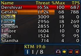 KTM-KLH Threat Meters