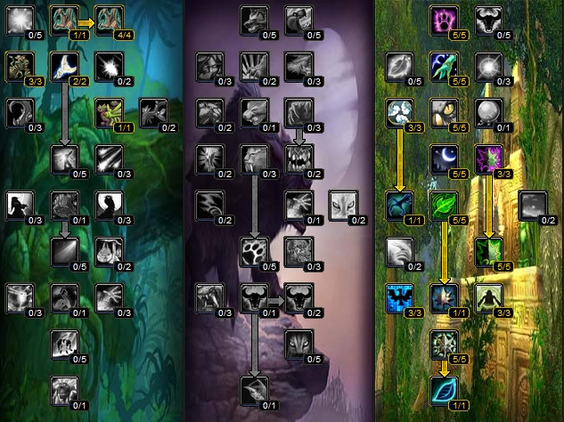Tbc Resto Druid Guide