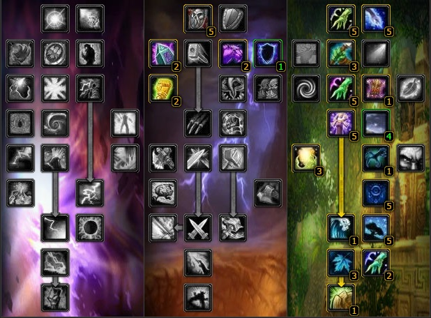 Wow Addons Builds