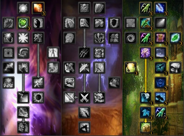 Image Result For Wow Legion Build
