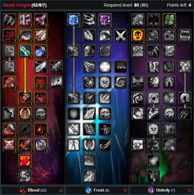 Wotlk Pve Blood Death Knight Tank Guide Quick