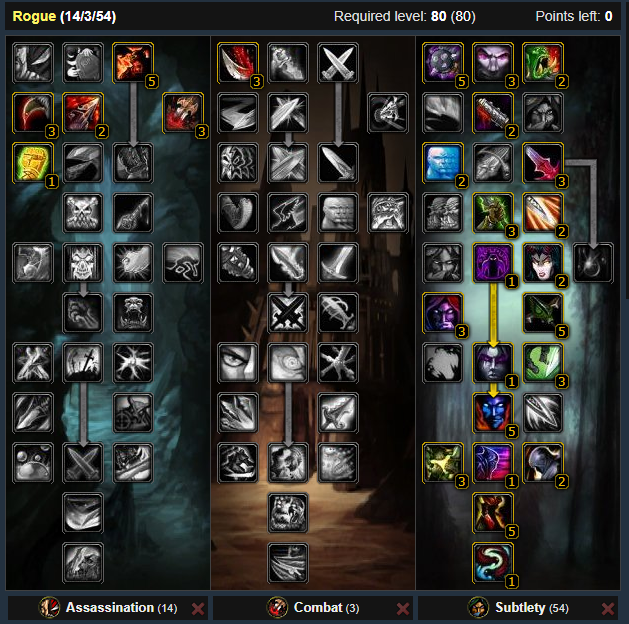 items Rogue armor wow penetration
