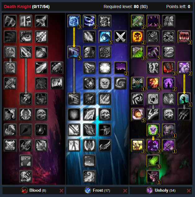 Wrath Guides Archives Page 7 Of 7 Legacy Wow Addons And Guides For Vanilla Tbc And Wotlk